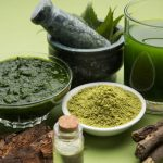 Top Ayurvedic Medicine Exporters in India